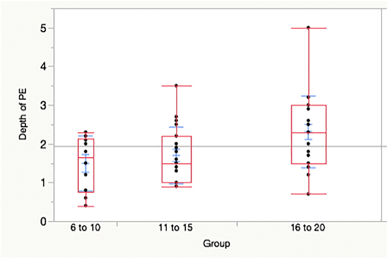 the efficacy and effectiveness in a treatment during the psychotherapy Efficacy studies examine the effects of a well-defined treatment or other service on the clinical and rehabilitation outcomes of individual recipients of care figure 1 is the two family interventions showed essentially no differences in effectiveness, and family intervention did not interact with dose effects there were two.